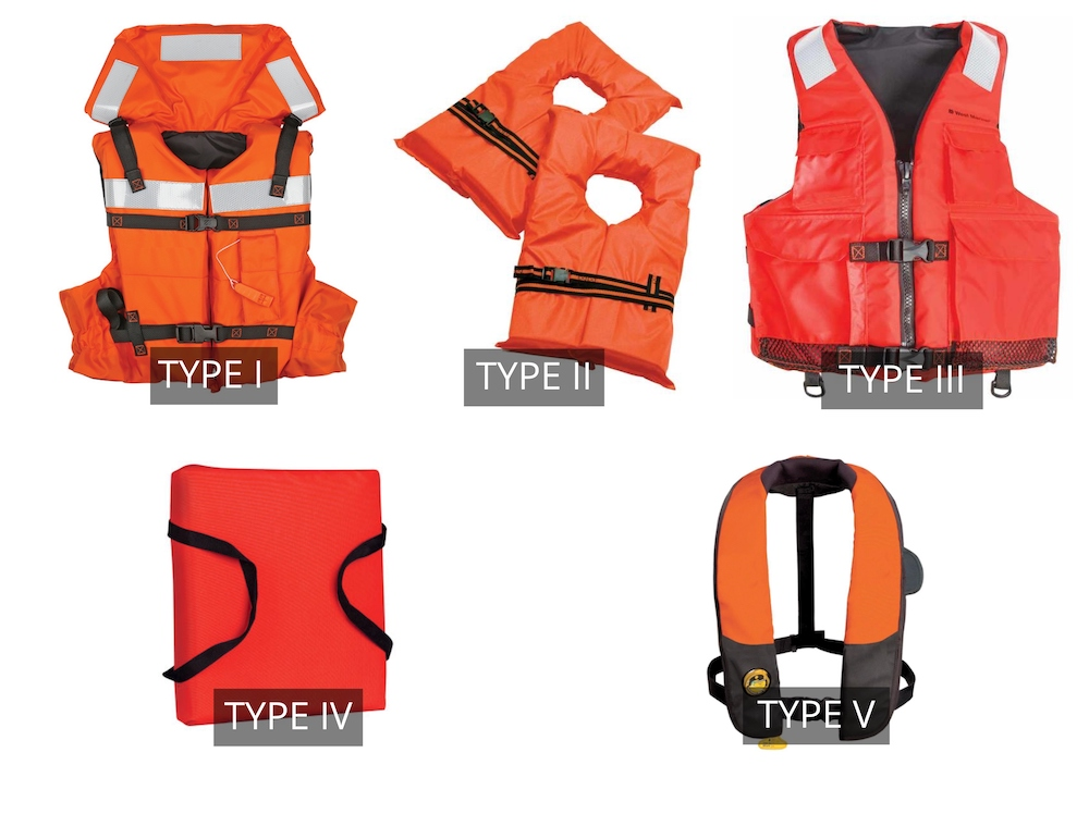 Life Jacket Types & PFDs | How to Choose the Right Fit