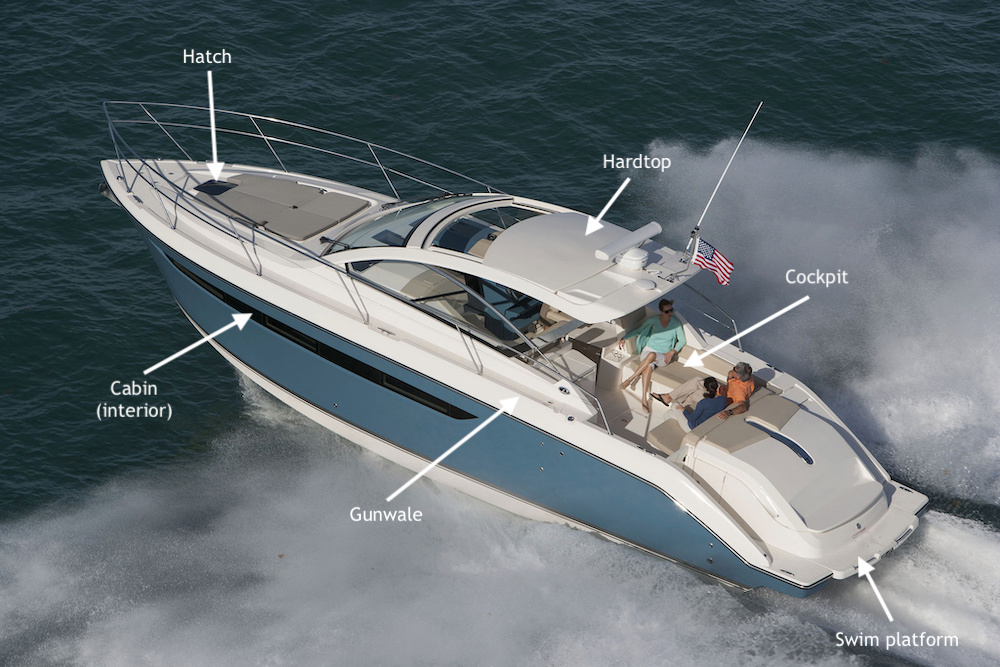 anatomy of a boat