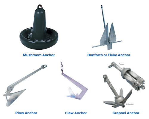 types of boat anchors